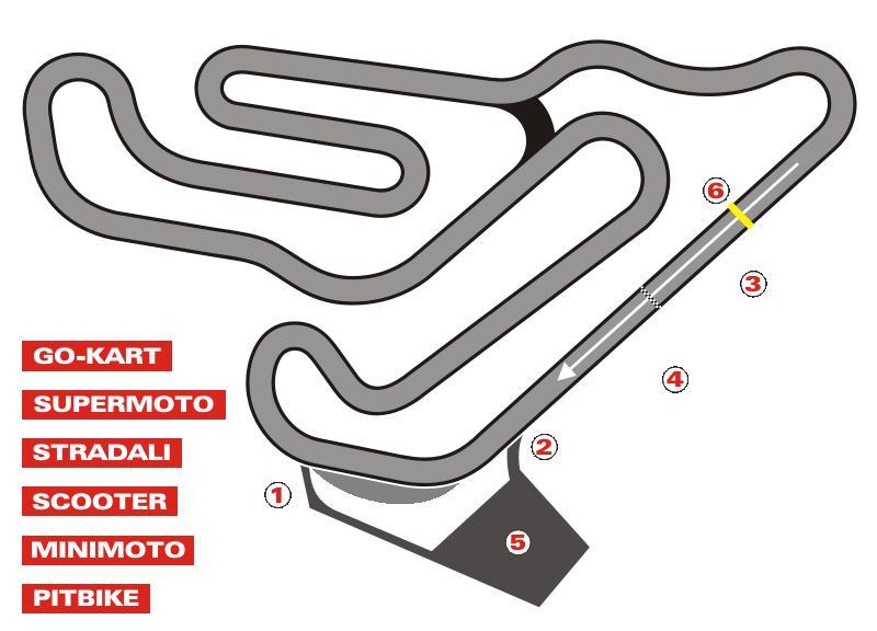 tracciato circuito